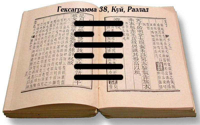Описание гексаграммы 38 Куй
