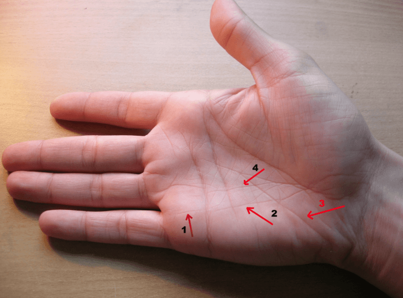 Треугольник успеха на руке