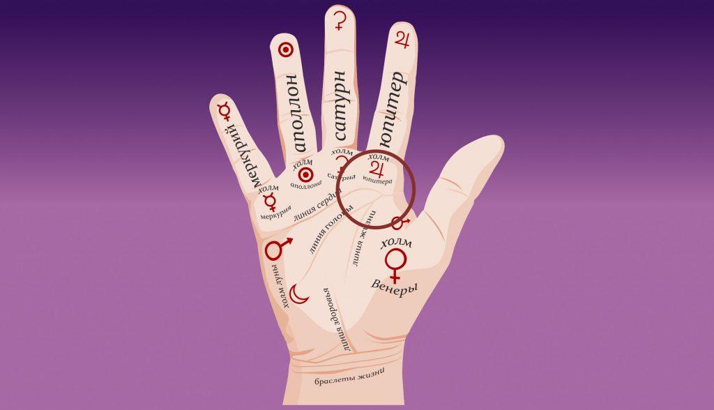Кольцо Соломона на руке: хиромантия