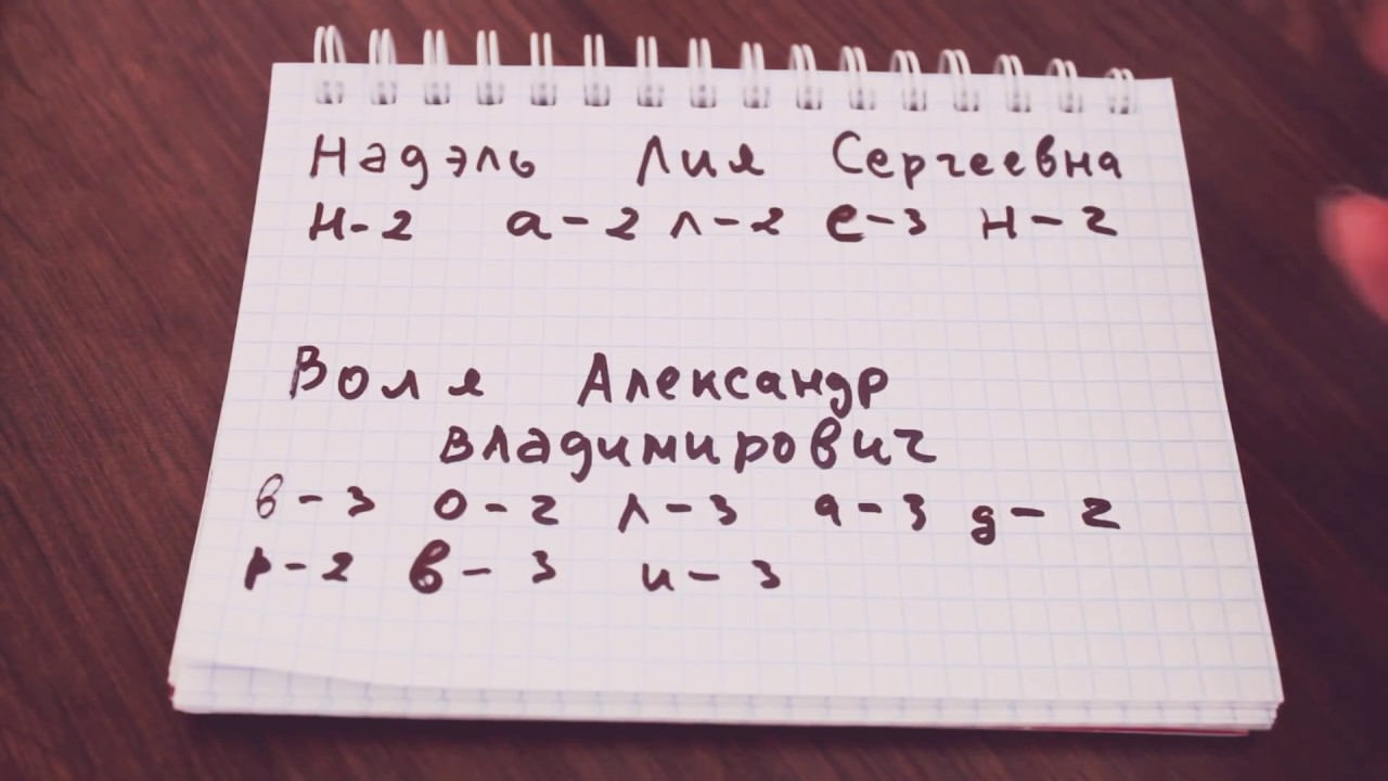Основные правила гадания на бумаге с ручкой
