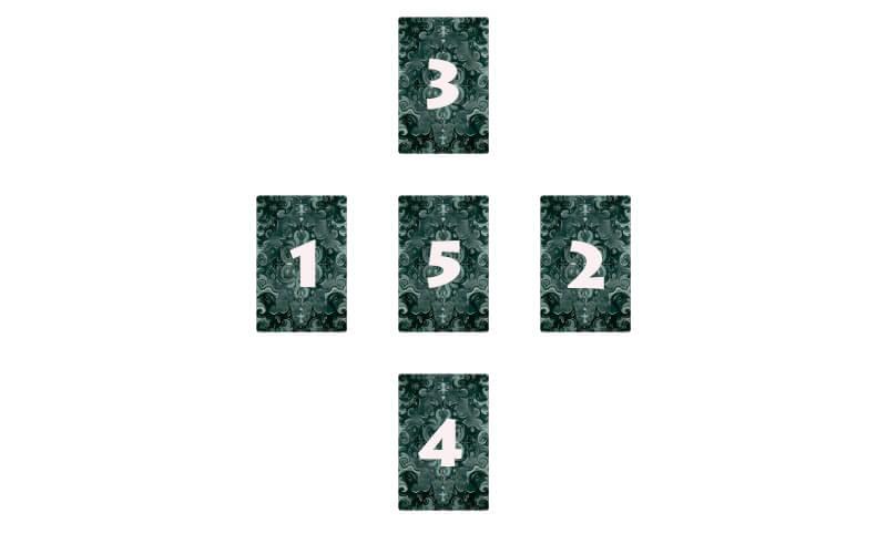 Расклад на пять карт для начинающих тарологов