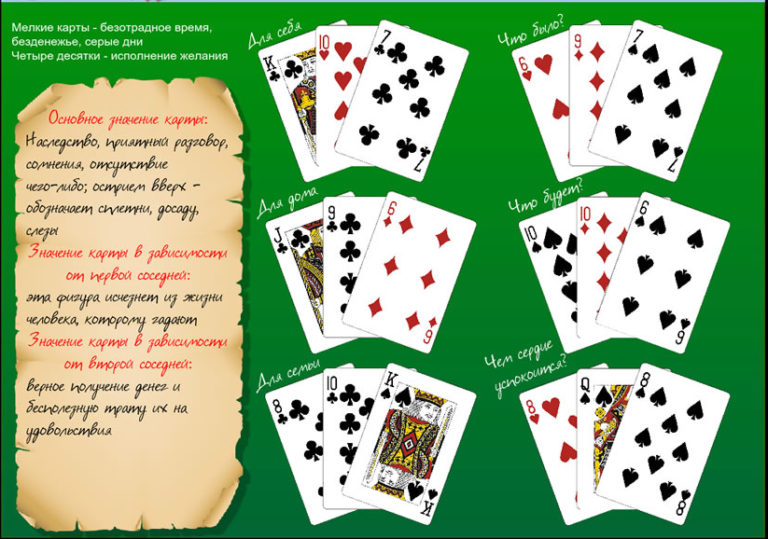 онлайн гадание на игральных картах чем сердце успокоится