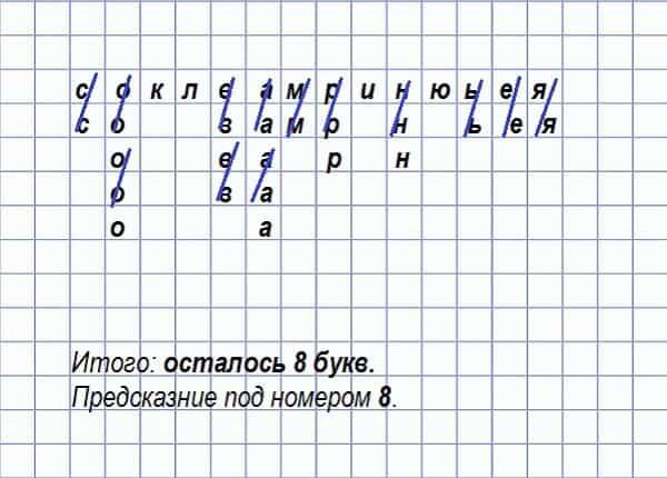 Толкование чисел при гадании
