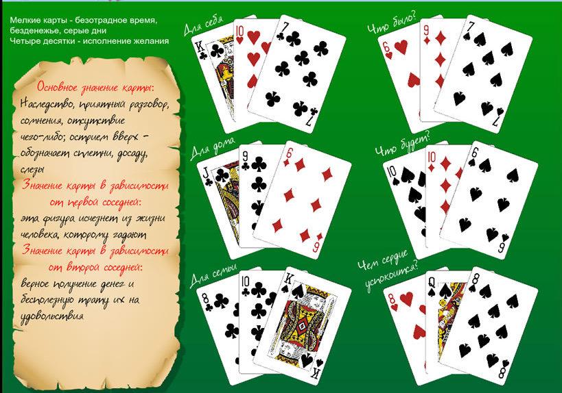 Игральные карты гадания в их комбинаций гадание на шесть карт осталось шесть пар