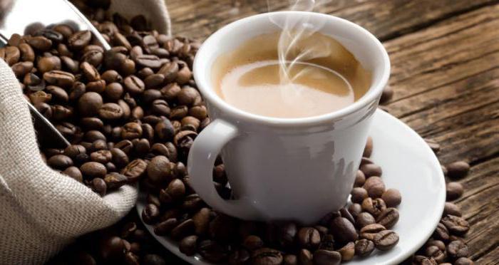 Видеть во сне кофе